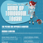 Cute Infographic: Welcome to the Home of Tomorrow… Today