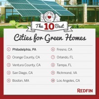 10 Best Cities for Green Homes – Two Florida Cities Make the List