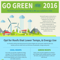 The Biggest Green Building Trends for 2016