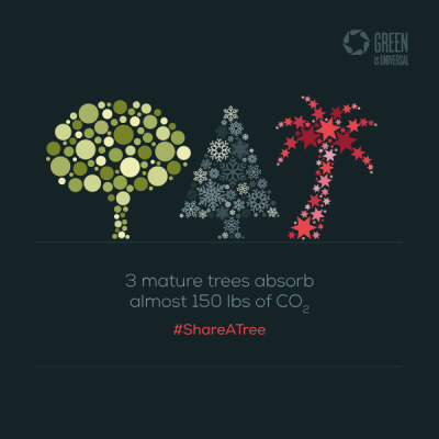 #ShareATree with the Arbor Day Foundation & NBCUniversal